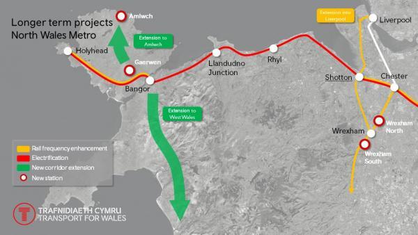 Metro Gogledd Cymru: Datblygiadau yn y dyfodol